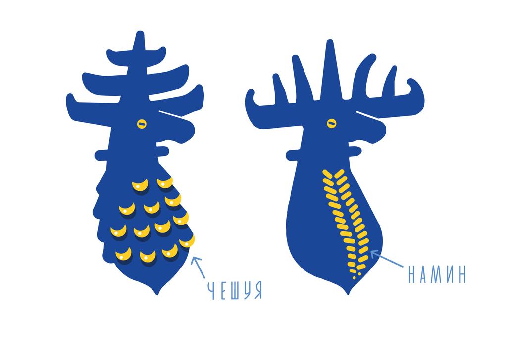Налепной орнамент абашевских игрушек
